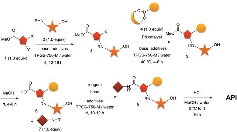 6046e1740d7 Micellar catalysis in green chemistry