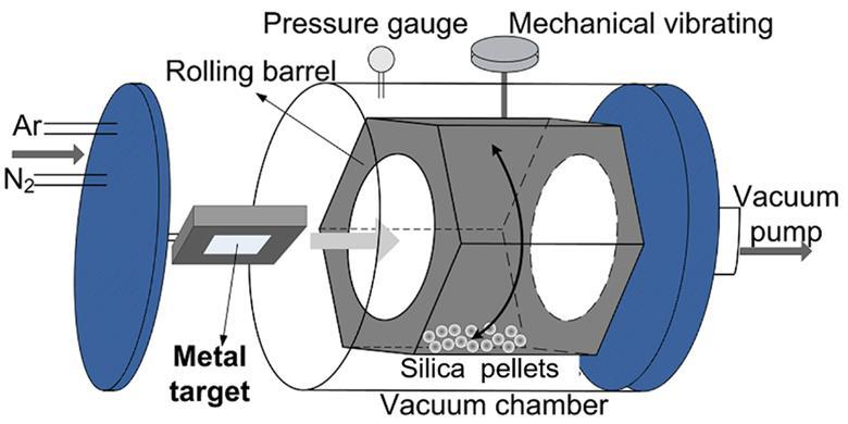 A picture of the sputtering apparatus