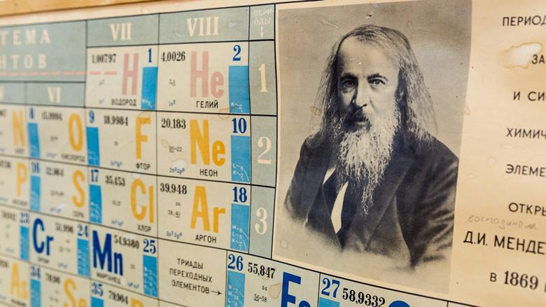 What It Takes To Make A New Element Feature Chemistry World